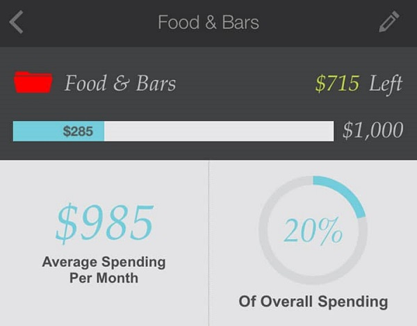 برنامه های موبایل برای مدیریت هزینه: برنامه LearnVest